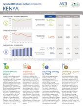 Kenya: Agricultural R&D Indicators Factsheet