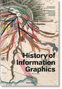 History of Information Graphics PDF
