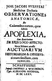 Joh. Jacobi Wepferi Observationes anatomicae ex cadaveribus eorum quos sustulit apoplexia: cum exercitatione de eius loco affecto