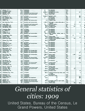 General Statistics of Cities: 1909: Including Statistics of Sewers and Sewage Disposal, Refuse Collection and Disposal, Street Cleaning, Dust Prevention, Highways, and the General Highway Service of Cities Having a Population of Over 30,000