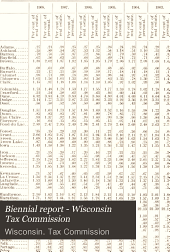Biennial Report - Wisconsin Tax Commission: Issue 4