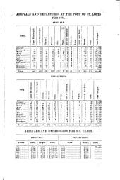 Annual Statement of the Trade and Commerce of Saint Louis for the Year