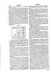 Encyclopedia metodica. Diccionario de gramatica y literatura