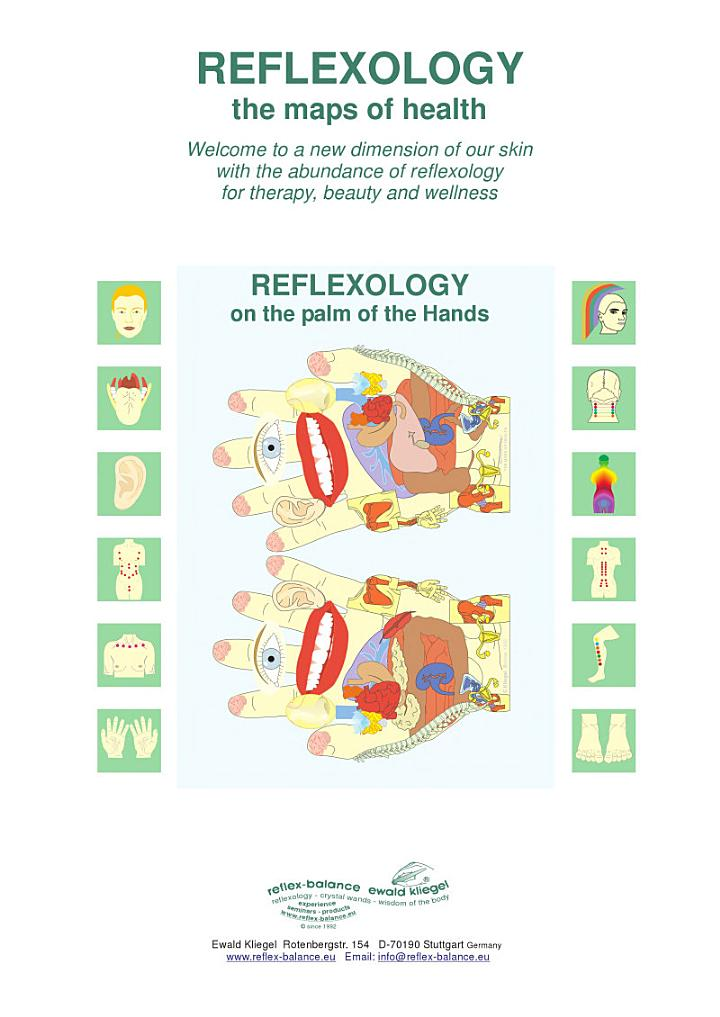 REFLEXOLOGY on the HANDS palmar