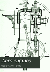 Aero engines: with a general introductory account of the theory of the internal-combustion engine