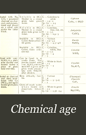 Chemical Age: Volume 5
