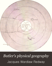Butler's physical geography