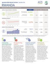 Rwanda: Agricultural R&D Indicators Factsheet