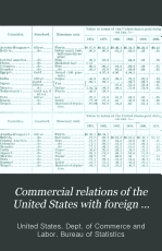 Commercial Relations of the United States with Foreign Countries PDF