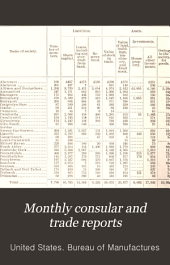 Monthly Consular and Trade Reports: Issues 352-354