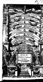 Scalæ a visibili creatura ad Deum (ex patribus fere ac philosophis).