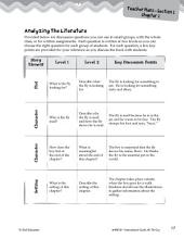 Hi! Fly Guy Leveled Comprehension Questions