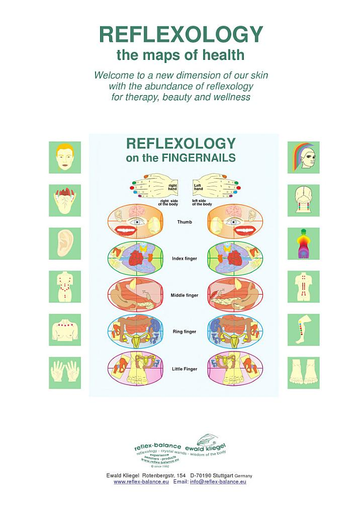 REFLEXOLOGY on the FINGERNAILS
