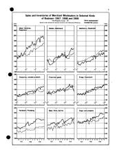 Current Business Reports: Monthly wholesale trade, sales and inventories, Issue 12