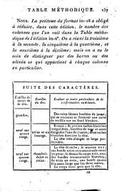 Histoire naturelle: t.1-4: Histoire naturelle des quadrupèdes ovipares, et des serpents (La Cépède; 1799)