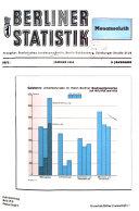 Berliner Statistik