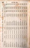 Стр. 354