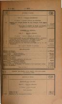 Sayfa 2071