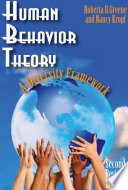 Human Behavior Theory
