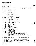 MVMA Specifications Form   Passenger Car  Pontiac Grand Am  1993