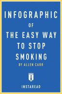 Infographic of The Easy Way to Stop Smoking Book