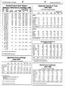 Fisheries Market News Report Book