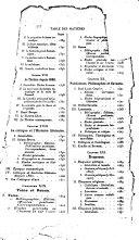 Manuel bibliographique de la littérature française moderne