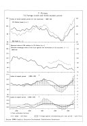 The Economic Situation in the Federal Republic of Germany