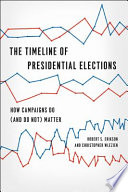 The Timeline of Presidential Elections