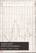 Annual Report of the Cereal Products