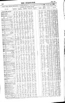 The Commercial   Financial Chronicle and Hunt s Merchants  Magazine