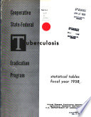 Cooperative State Federal Tuberculosis Eradication Program  Statistical Tables