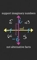 Support Imaginary Numbers