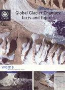 Global Glacier Changes