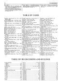 Tax Management Memorandum
