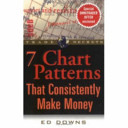 Seven Chart Patterns that Consistently Make Money