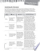 Island Of The Blue Dolphins Leveled Comprehension Questions Book PDF