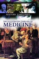 The Illustrated Timeline of Medicine