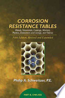 Corrosion Resistance Tables: CHR-IOD