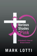 Various Shades of Pink