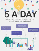 5 Ideas A Day