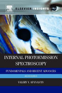 Internal Photoemission Spectroscopy  Principles and Applications