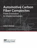 Automotive Carbon Fiber Composites