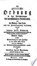 Der Königl. Residentz Berlin schneller Wachsthum und Erbauung ... erwiesen