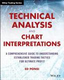 Technical Analysis and Chart Interpretations