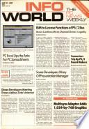 27 июл 1987