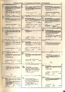 Dictionary Catalog Of The Department Library