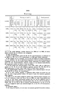 Page 1955