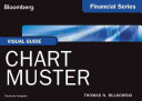 Visual Guide: Chartmuster