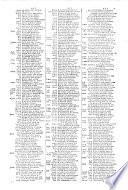 Sacrorum Bibliorum Vulgat   editionis Concordanti   Hugonis Cardinalis  Ordinis Pr  dicatorum  ad recognitionem jussu Sixti V  Pont  Max Bibliis adhibitam recensit   atque emendat    primum a Francisco Luca     nunc denuo variis locis expurgat   ac locupletat   cura   studio V  D  Huberti Phalesii